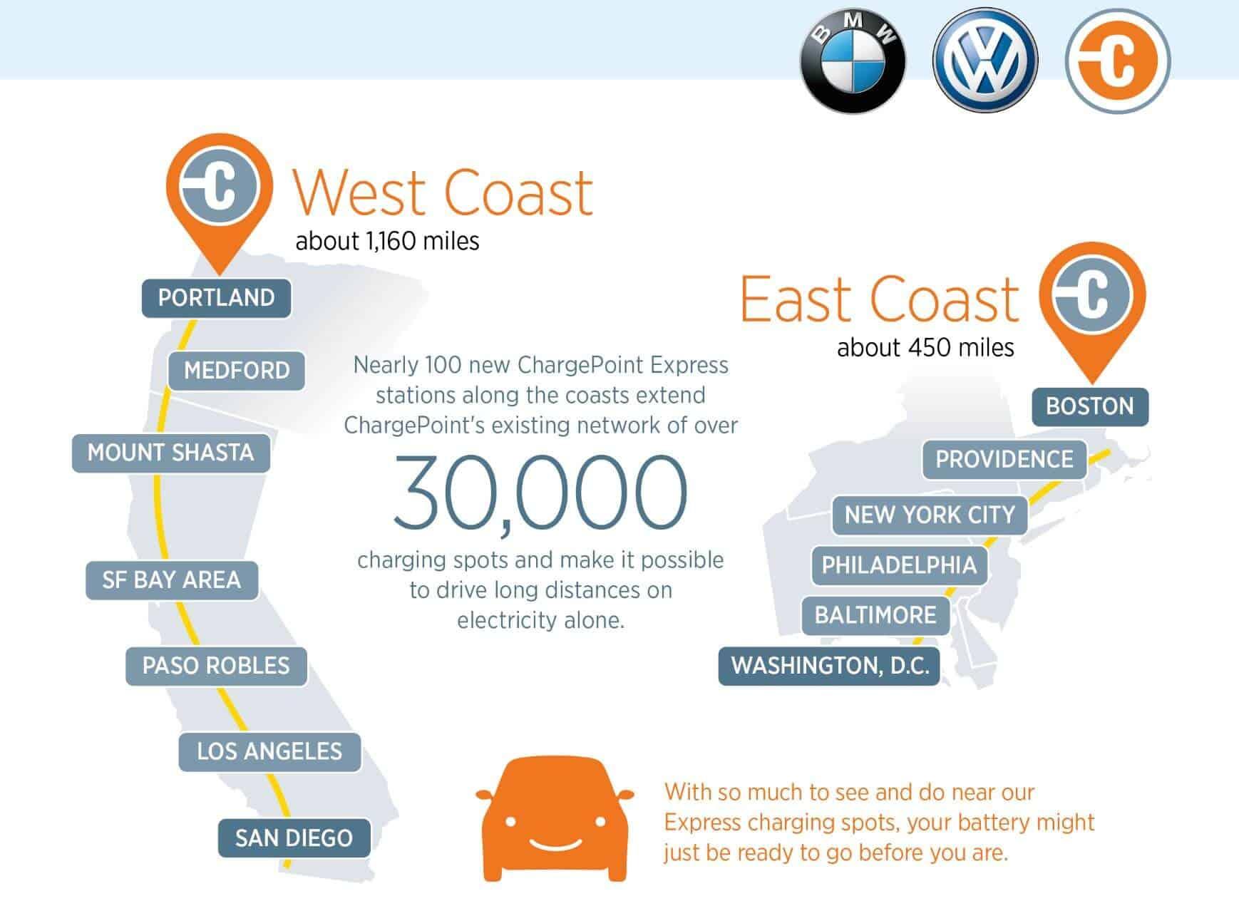 Infografik zur ChargePoint Stationen in USA