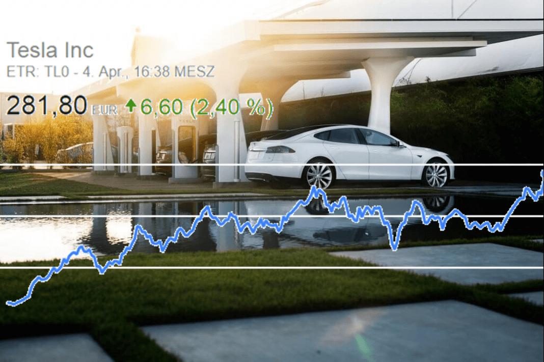 Tesla Aktie Quelle Tesla
