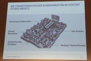 Hildegard Wortmann über die Marke BMW auf der Transformamus