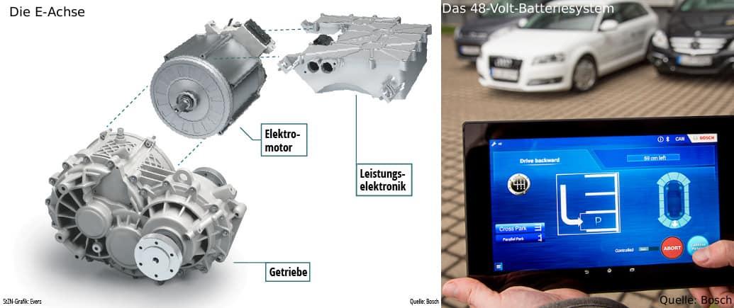 Bosch E Achse Und 48 Volt E Mobilit 228 T Blog