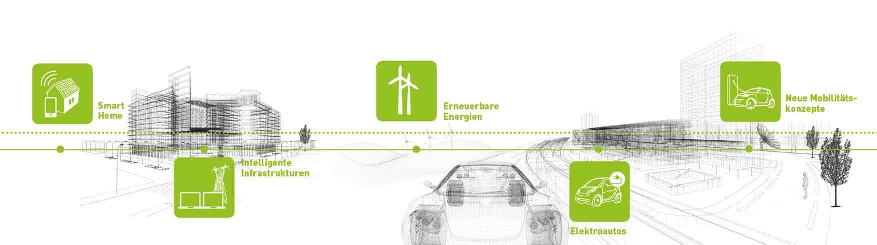 Ganzheitliche Elektromobilitätslösungen von smartlab und green connector