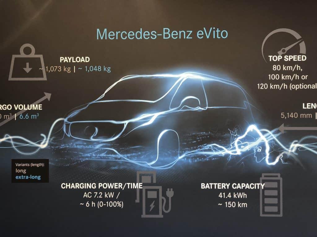 Vorstellung des neuen eVito von Mercedes-Benz