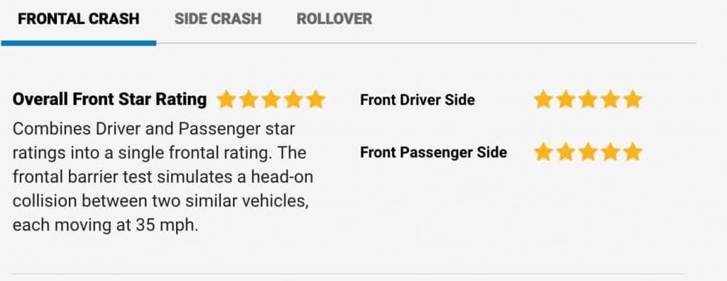 NHTSA Crash Test: Model 3 erhält 5 Sterne