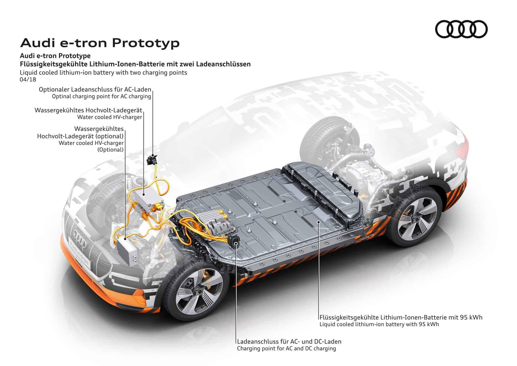 Audi e-tron Antriebsstrang