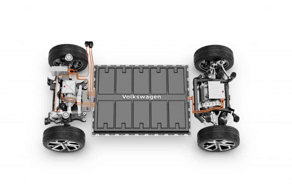 Wir schauen genauer hin: was steckt hinter der Zusammenarbeit von Ford und VW?